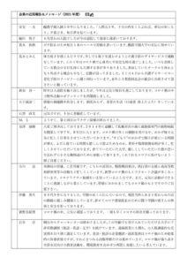 会員の近況報告2021-2のサムネイル